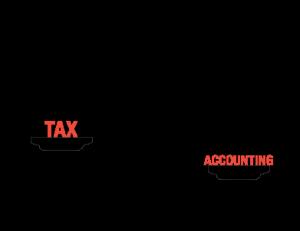 Balanced Tax and Accounting